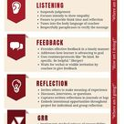 Coaching Your Students Team PBL