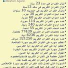 Pin By Najar Maqbool On Arabic Language Islamic Phrases Islamic Information Hadith