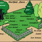 Wortfeld: DANN ... / Wörter für den Satzanfang - Medienwerkstatt-Wissen © 2006-2021 Medienwerkstatt