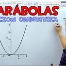 Funcion Cuadratica Graficar Parabola Aprende Matematicas