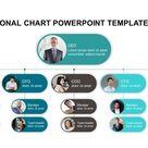 Organizational Chart PowerPoint Template & Keynote - Slidebazaar.com