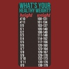 Healthy Weight Charts