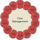 Case Management 101: The Basics