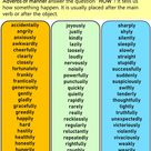 Adverbs of Manner, Definitions and Example Words - Lessons For English