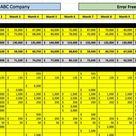 How to prevent errors in your excel formulas — UMACS Business World