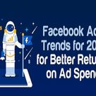 I will setup and manage your facebook ads social media advertising fb marketing