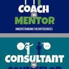 What's the difference? Coach vs Mentor, Consultant vs. Counselor | Become a Certified Performance Coach | Performance Coach University
