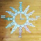 Tafel-und Legematerial zur Uhr 🇩🇪 – Unterrichtsmaterial im Fach Mathematik