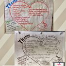 Reading Workshop   Turn Anchor Charts into Fillable Worksheets