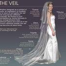Wedding Planning Guide