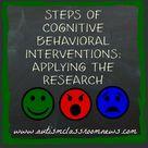 Behavior Interventions