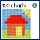 Hundreds Chart Mystery Pictures with addition subtraction & multiplication math worksheets
