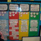 Cafe Bulletin Boards