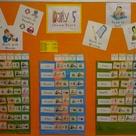 Choice Boards