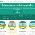 Customer Support Software & Ticketing System | Freshdesk