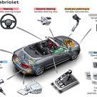2014 Audi RS5 Cabriolet Audi Drive Select