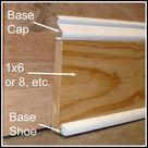 Baseboard Trim
