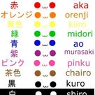 Image about anime in Asiatic by Private User on We Heart It