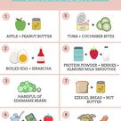 Did you know that not eating enough protein can have a negative impact on your weight loss? I bet you aren't even close to giving your body what it needs! Check out this '14 best high protein foods' list and incorporate them into your weight loss diet to get that fat burning. Don't eat less, just eat smart! #fatburning #fatlossplan #healthyeatingplan #healthyeating #weightlossjourney