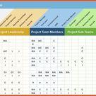 Get RACI Matrix Chart Template - Spreadsheettemple