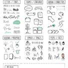 Sketchnotes in School - Visual Alphabet & Exercises – Unterrichtsmaterial in den Fächern Englisch & Kunst