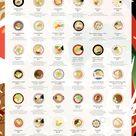 Ramen travel guide: 42 types of ramen based on Japan regions