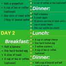 Lose up to 10 pounds in 3 days with the Military Diet!