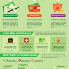 It's All Fun and Games, Until You Get Cut Off [infographic]