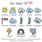 🌈 Pogoda po włosku 🌈