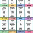 ᐅ Wie am besten Englisch-Vokabeln lernen: Strategien + Tipps!