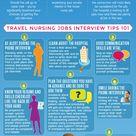 Sample Travel Nursing Assignment