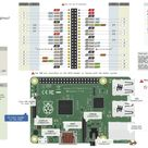 Raspberry Pi Models