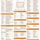 Astuce pour les développeurs  HTML, CSS, PHP, Mod Rewrite & SEO   Webchronique   Webmarketing, médias sociaux & seo