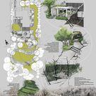 Landscape Architectural Presentation Board