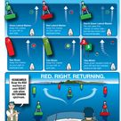 Boating Tips
