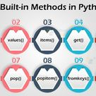 Learn Dictionaries in Python