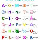 German Alphabet   Worksheet   Education.com