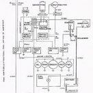 Standard 10 Car Wiring Diagram Google Search Ford Hot Rod Hot Rods Electrical Wiring Diagram
