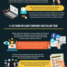 7 Steps to Finding Potential Customers Using Social Media [Infographic]