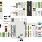 Arduino Uno Pinout Diagram - Make: | Make: