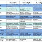 30-60-90 Day Plan Template Presentation — You Exec