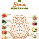 Feeling Foggy? 9 Brain Foods to Sharpen Your Memory