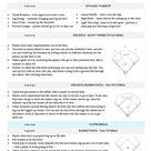 *New Essential Softball Practice Plans - Softball Spot