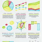 The Nuts and Bolts: Great descriptions and use of graphics.