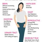 You may be experiencing some symptoms of menopause and perimenopause other than the well-known ones like hot flashes, weight gain or mood swings. If you're wondering if something you're experiencing is part of perimenopause or menopause or is something more concerning, check out this list - the complete guide to menopause and perimenopause symptoms. #menopause #perimenopause #menopausesymtoms #menopauserelief #midliferambler #BestWeightLossCoffee