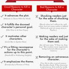 How to Successfully Kill a Character The Checklist   Helping Writers Become Authors