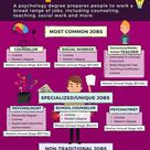 what can you do with a psychology degree