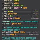 한국어를 배워 봅시다. — How to make sentences in Korean! [CORRECTED]...