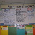 Writer Workshop