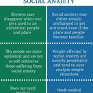 Difference Between Shyness and Social Anxiety | Definition, Characteristic Features, Signs
